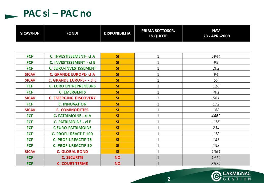 2 PAC si – PAC no SICAV/FDFFONDIDISPONIBILITA' PRIMA SOTTOSCR. IN QUOTE NAV 23 - APR -2009 FCFC. INVESTISSEMENT- cl ASI15944 FCFC. INVESTISSEMENT - cl