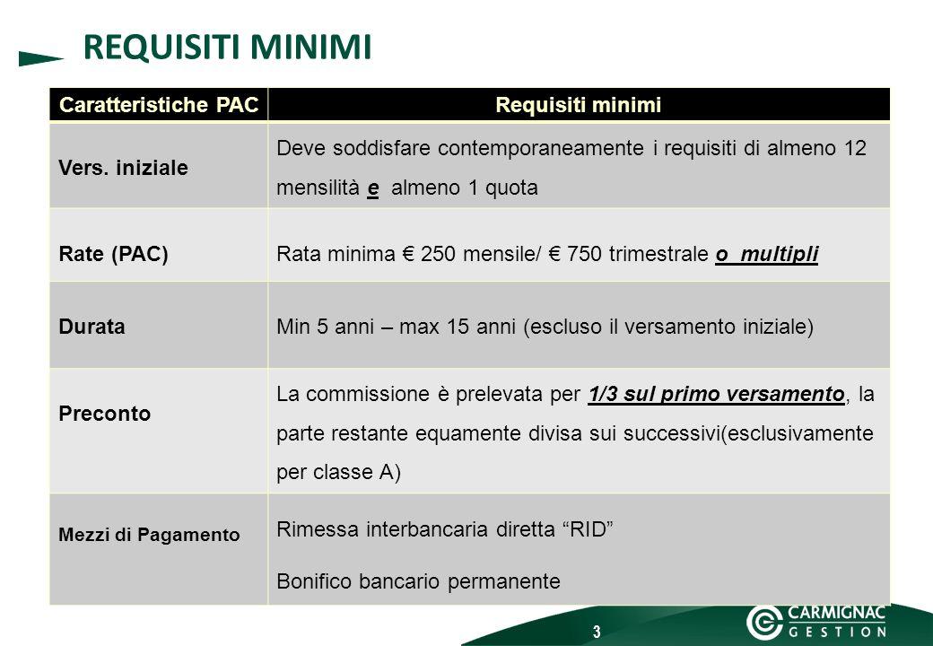3 REQUISITI MINIMI Caratteristiche PACRequisiti minimi Vers. iniziale Deve soddisfare contemporaneamente i requisiti di almeno 12 mensilità e almeno 1