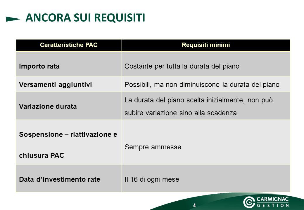 4 ANCORA SUI REQUISITI Caratteristiche PACRequisiti minimi Importo rataCostante per tutta la durata del piano Versamenti aggiuntiviPossibili, ma non d
