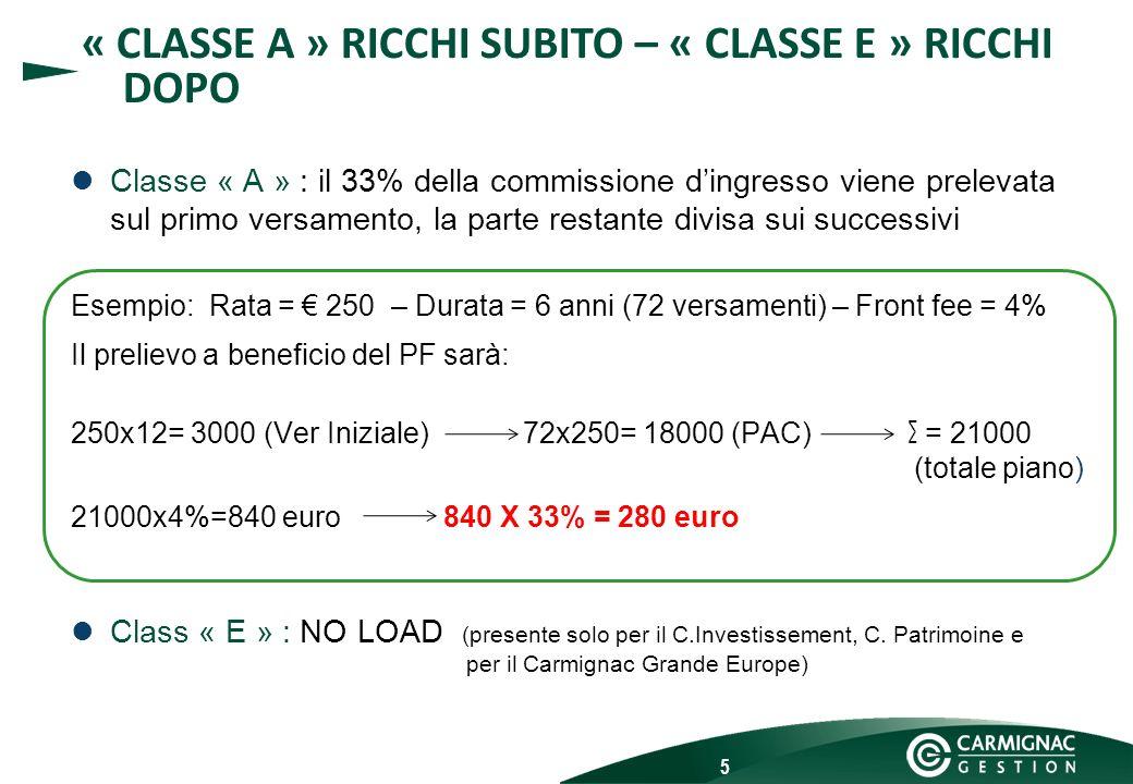 5 « CLASSE A » RICCHI SUBITO – « CLASSE E » RICCHI DOPO Classe « A » : il 33% della commissione dingresso viene prelevata sul primo versamento, la par