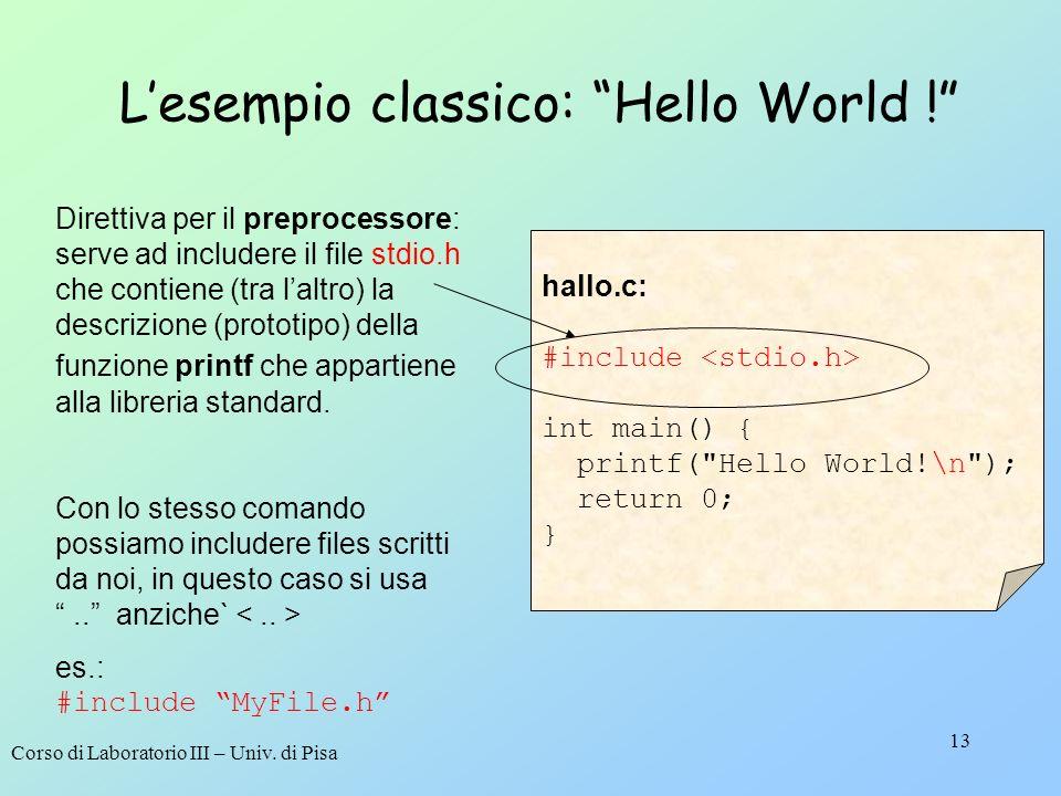 Corso di Laboratorio III – Univ. di Pisa 13 Lesempio classico: Hello World ! hallo.c: #include int main() { printf(
