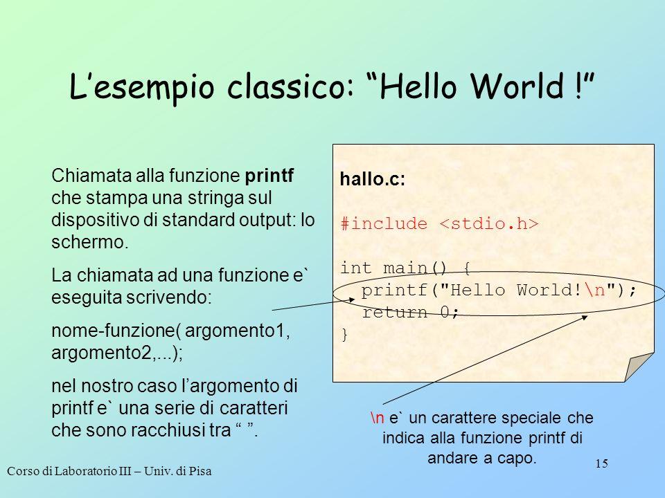 Corso di Laboratorio III – Univ. di Pisa 15 Lesempio classico: Hello World ! hallo.c: #include int main() { printf(