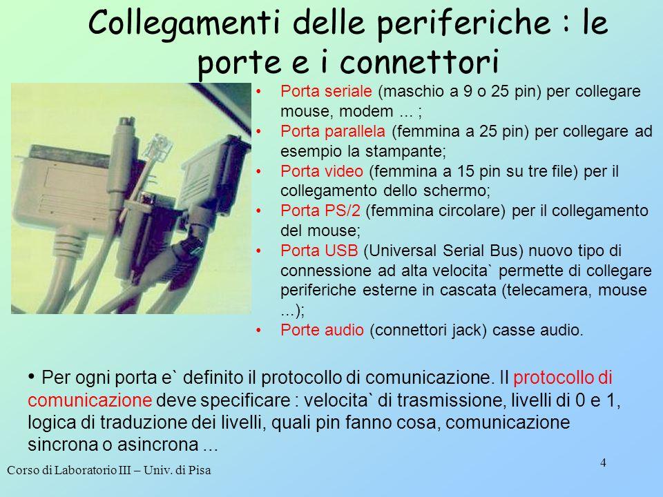 Corso di Laboratorio III – Univ.di Pisa 15 Lesempio classico: Hello World .
