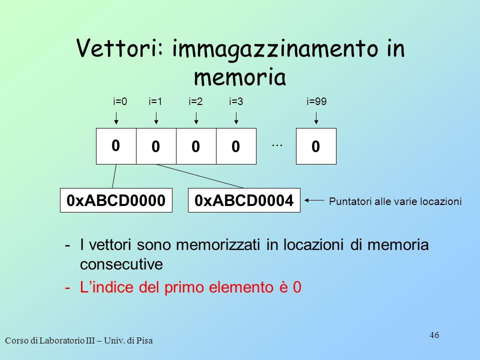Corso di Laboratorio III – Univ. di Pisa 46 Vettori: immagazzinamento in memoria -I vettori sono memorizzati in locazioni di memoria consecutive -Lind