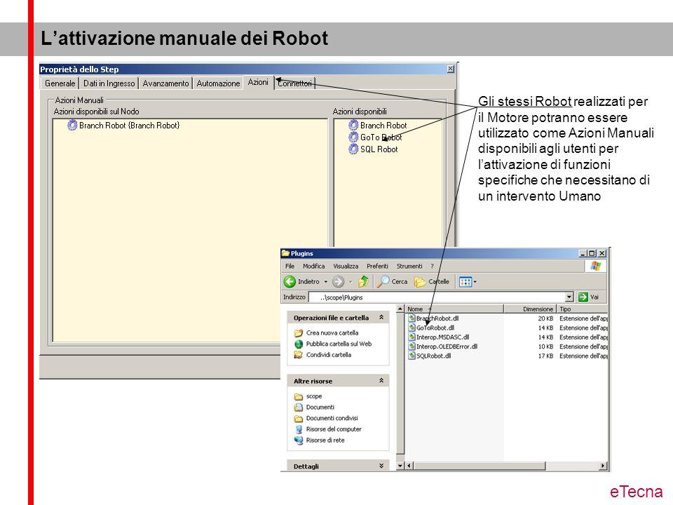 Lattivazione manuale dei Robot Gli stessi Robot realizzati per il Motore potranno essere utilizzato come Azioni Manuali disponibili agli utenti per lattivazione di funzioni specifiche che necessitano di un intervento Umano eTecna