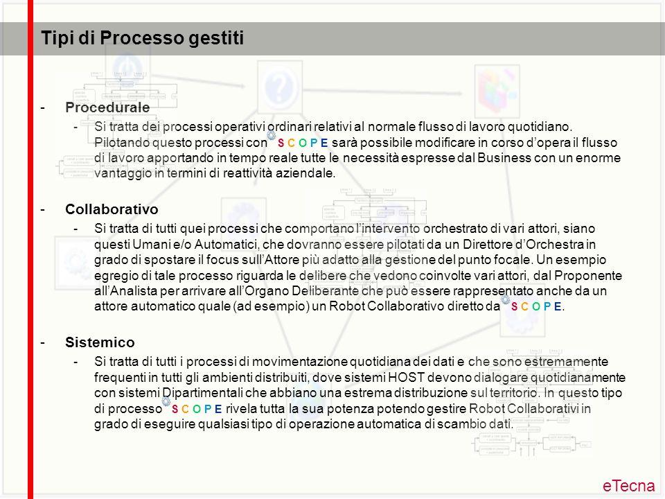 Tipi di Processo gestiti -Procedurale -Si tratta dei processi operativi ordinari relativi al normale flusso di lavoro quotidiano.