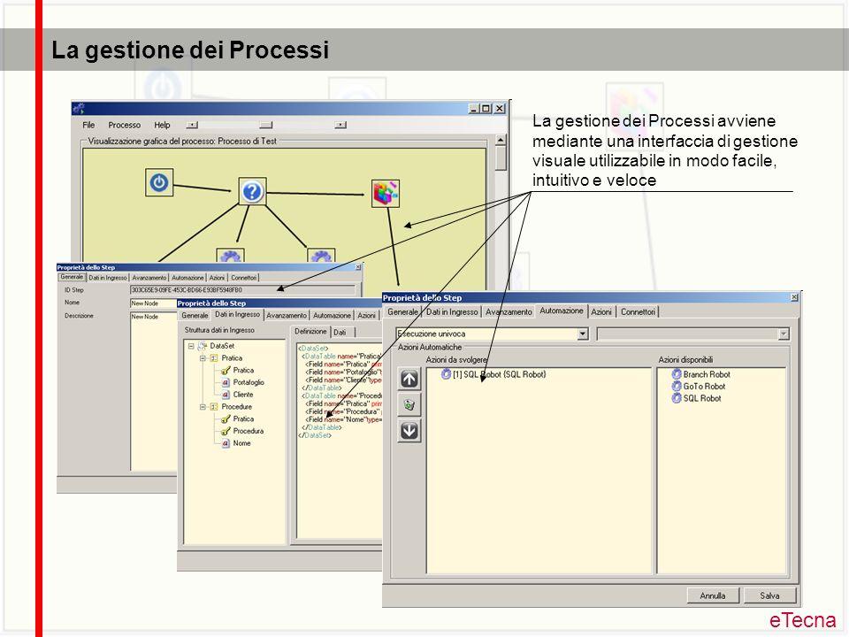 La gestione dei Processi La gestione dei Processi avviene mediante una interfaccia di gestione visuale utilizzabile in modo facile, intuitivo e veloce eTecna