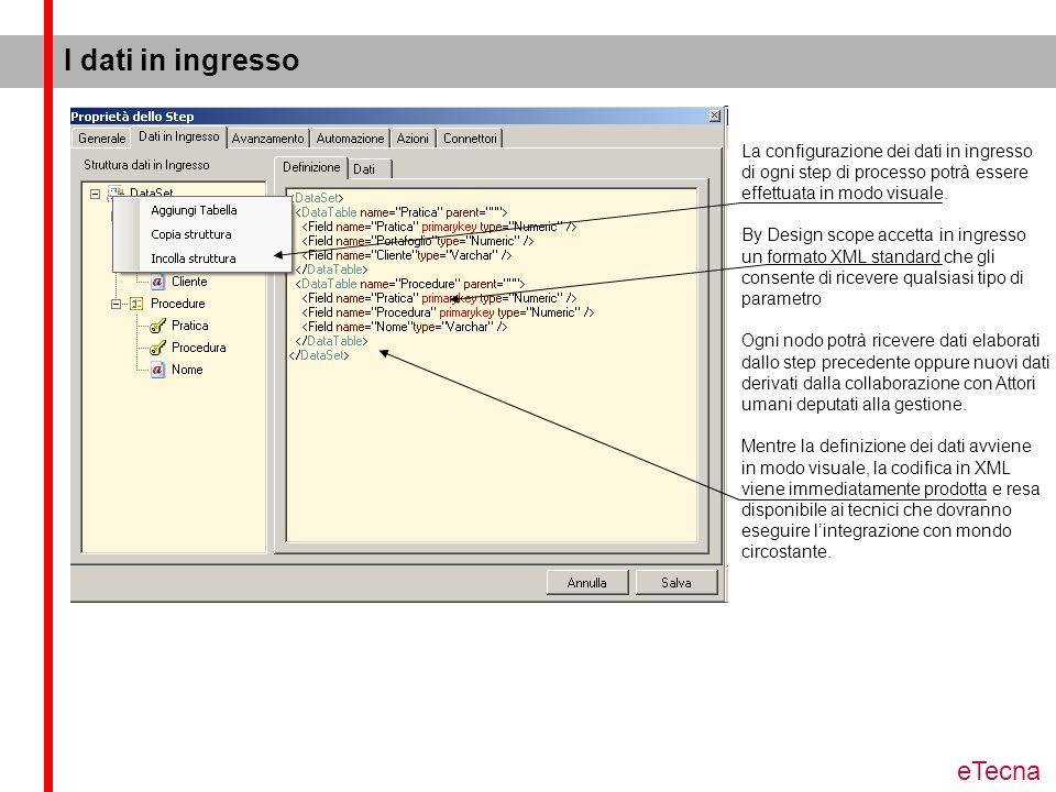 I dati in ingresso La configurazione dei dati in ingresso di ogni step di processo potrà essere effettuata in modo visuale.