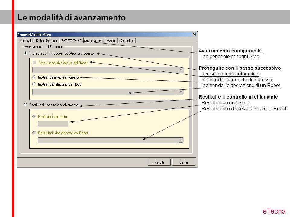 Le modalità di avanzamento Avanzamento configurabile indipendente per ogni Step.