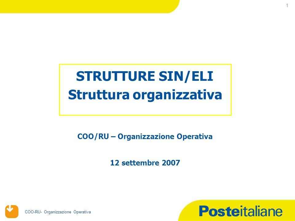 20/04/2006 COO-RU- Organizzazione Operativa 1 STRUTTURE SIN/ELI Struttura organizzativa COO/RU – Organizzazione Operativa 12 settembre 2007