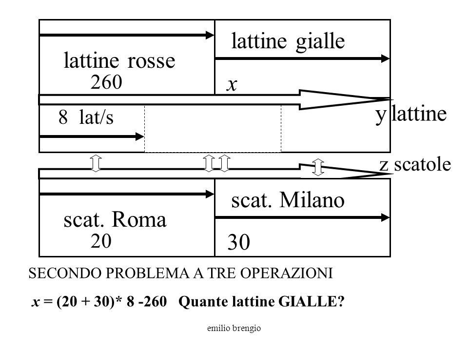 emilio brengio y lattine 8 lat/s lattine gialle x z scatole 260 lattine rosse scat.