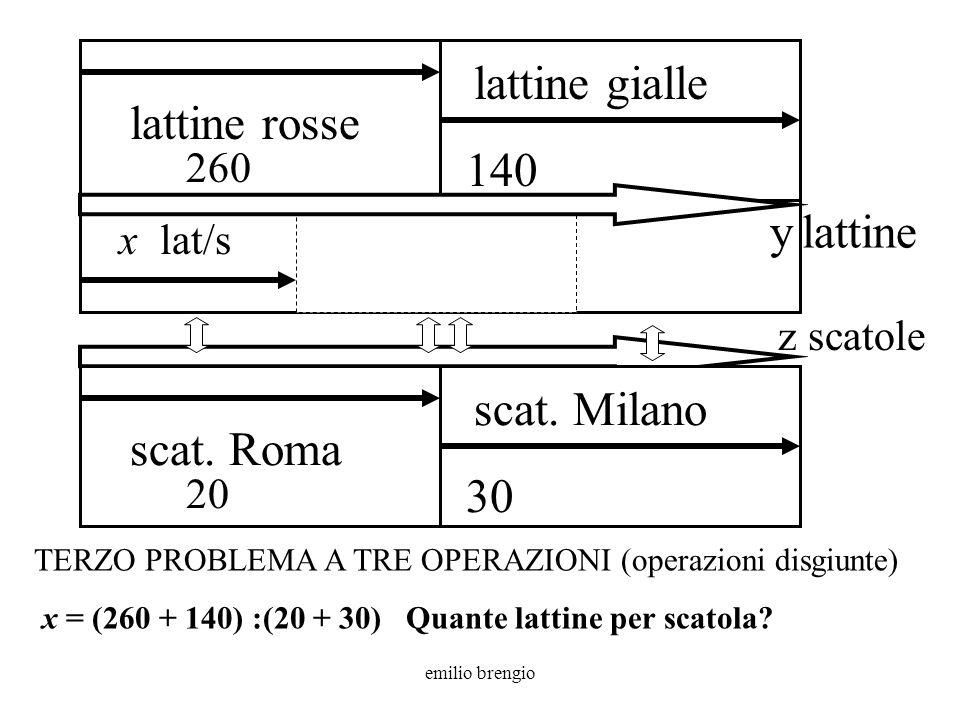 emilio brengio y lattine x lat/s lattine gialle 140 z scatole 260 lattine rosse scat.