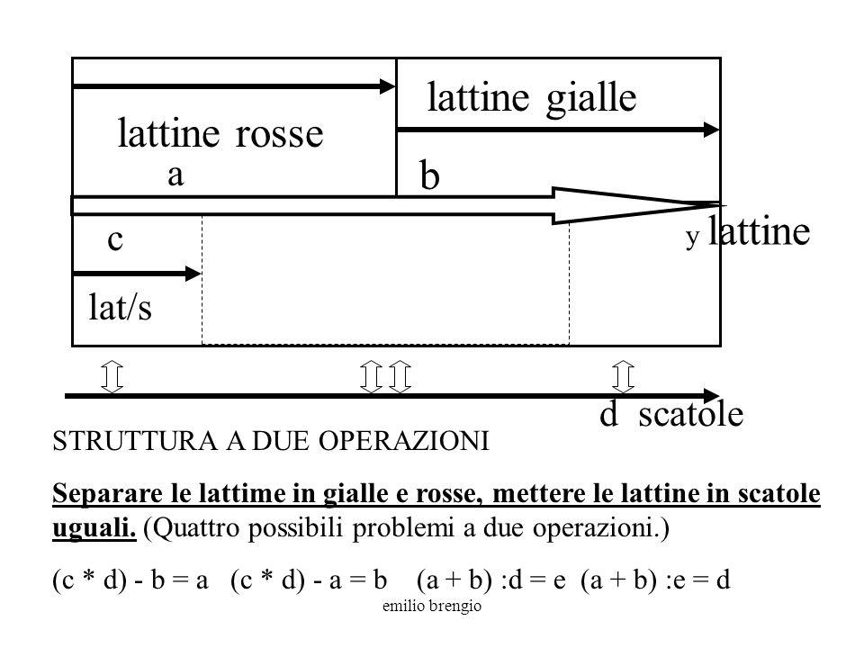 emilio brengio y lattine 8 lat/s lattine gialle 140 z scatole 260 lattine rosse scat.