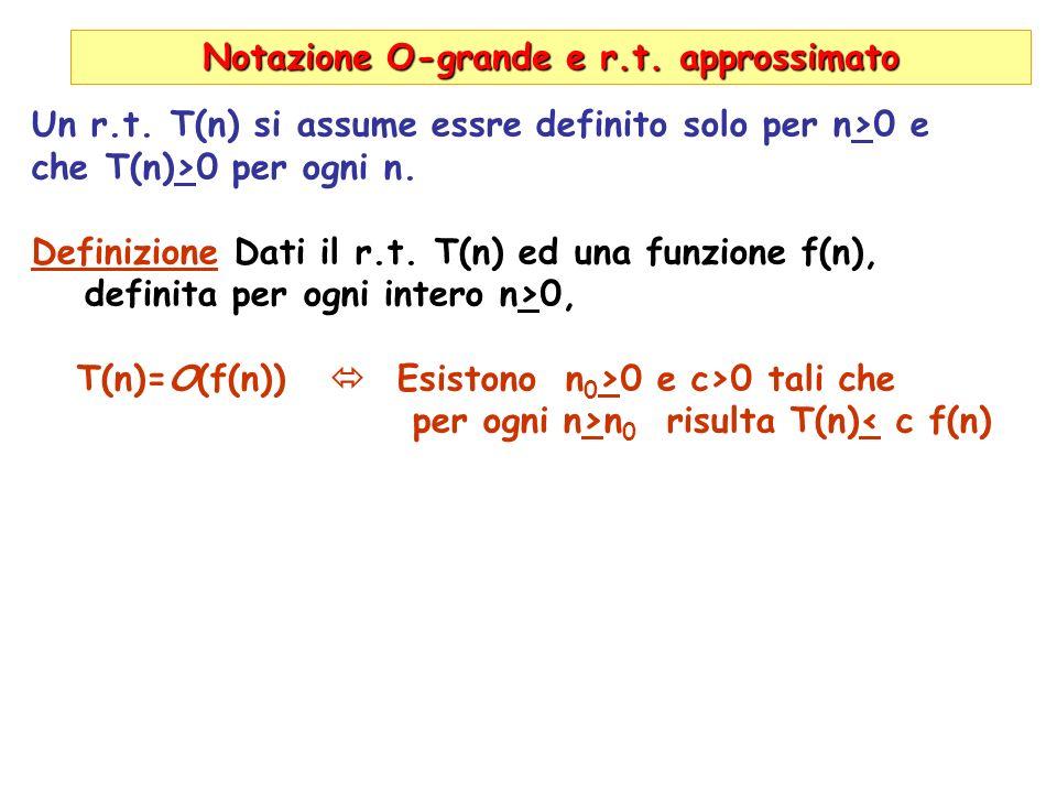 Notazione O-grande e r.t. approssimato Un r.t. T(n) si assume essre definito solo per n>0 e che T(n)>0 per ogni n. Definizione Dati il r.t. T(n) ed un