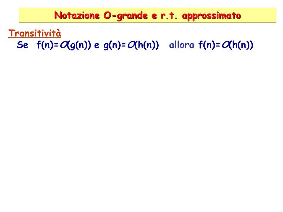 Notazione O-grande e r.t. approssimato Transitività Se f(n)=O(g(n)) e g(n)=O(h(n)) allora f(n)=O(h(n))