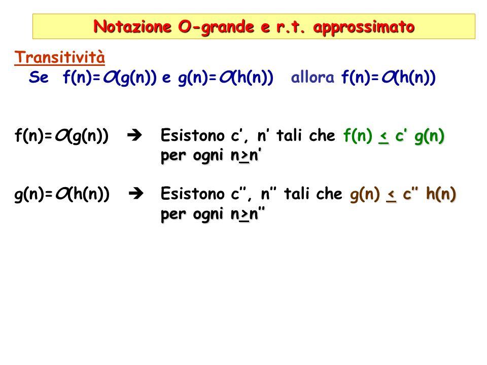 Notazione O-grande e r.t. approssimato Transitività Se f(n)=O(g(n)) e g(n)=O(h(n)) allora f(n)=O(h(n)) < c g(n) f(n)=O(g(n)) Esistono c, n tali che f(