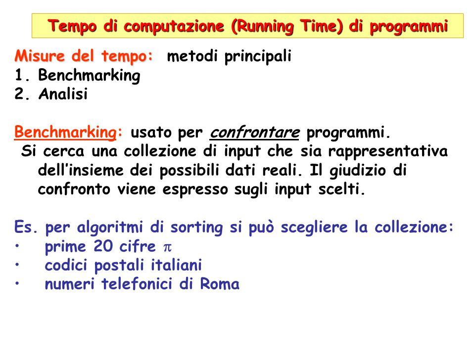 Running Time di programmi Trova f(n) tale che T(n)=O(f(n)) Istruzioni semplici (assegnamento, confronto,…) tempo costante O(1) Cicli for: for (i=1,i<=n,i++) I 1.se I=operazione semplice risulta O(n) 2.Se I ha r.t.