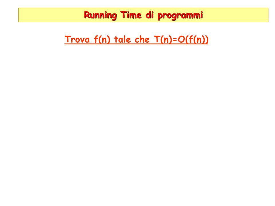 Running Time di programmi Trova f(n) tale che T(n)=O(f(n))