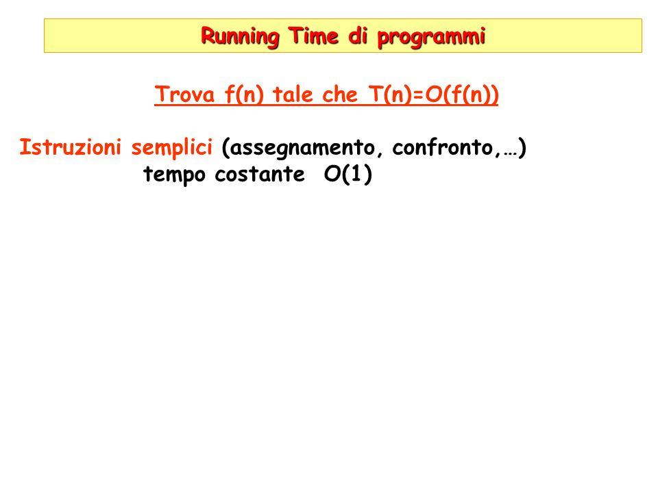 Running Time di programmi Trova f(n) tale che T(n)=O(f(n)) Istruzioni semplici (assegnamento, confronto,…) tempo costante O(1)