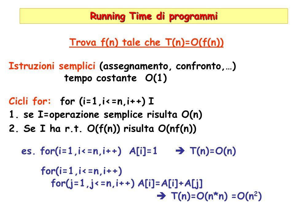 Running Time di programmi Trova f(n) tale che T(n)=O(f(n)) Istruzioni semplici (assegnamento, confronto,…) tempo costante O(1) Cicli for: for (i=1,i<=
