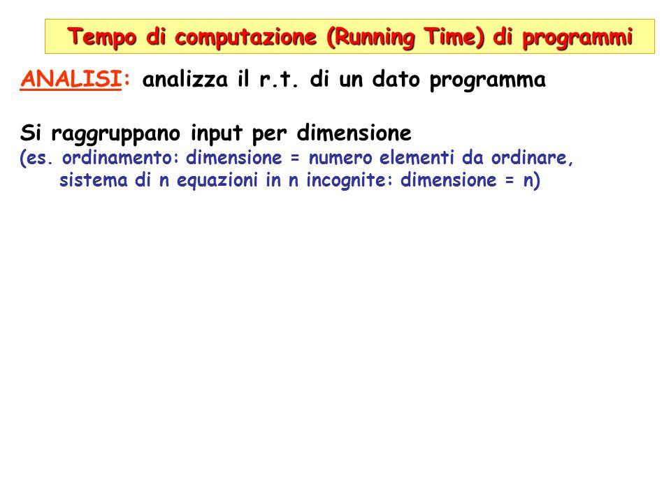 Notazione O-grande e r.t.approssimato Dato un programma ed un input r.t.