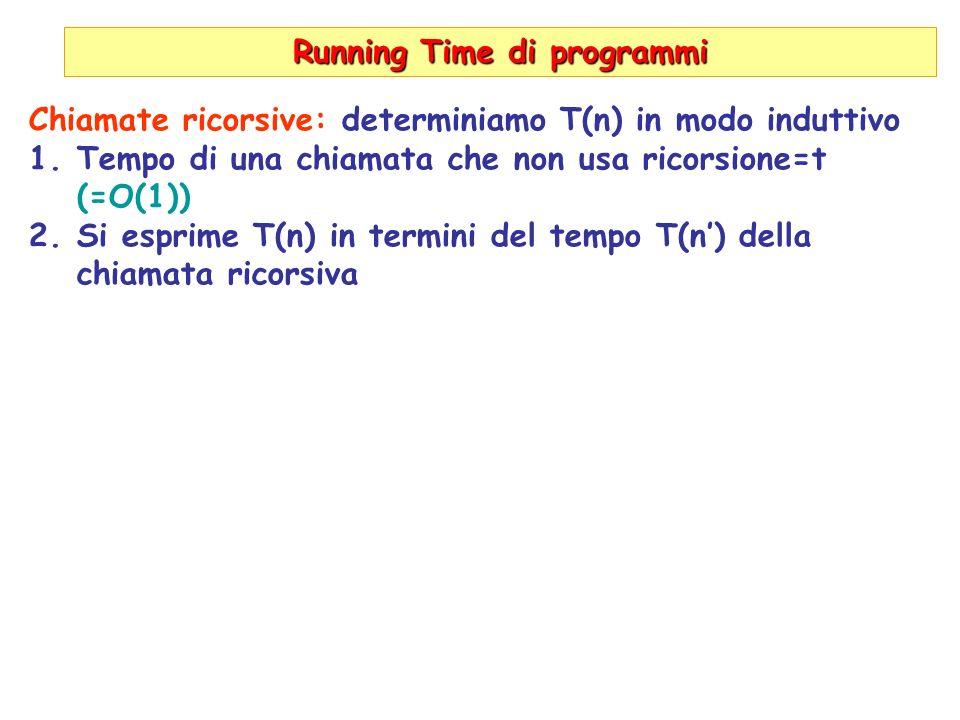 Running Time di programmi Chiamate ricorsive: determiniamo T(n) in modo induttivo 1.Tempo di una chiamata che non usa ricorsione=t (=O(1)) 2.Si esprim