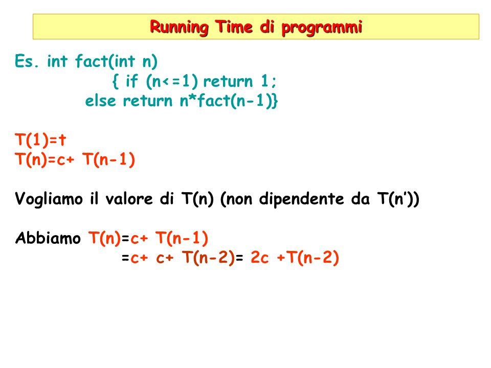 Running Time di programmi Es. int fact(int n) { if (n<=1) return 1; else return n*fact(n-1)} T(1)=t T(n)=c+ T(n-1) Vogliamo il valore di T(n) (non dip