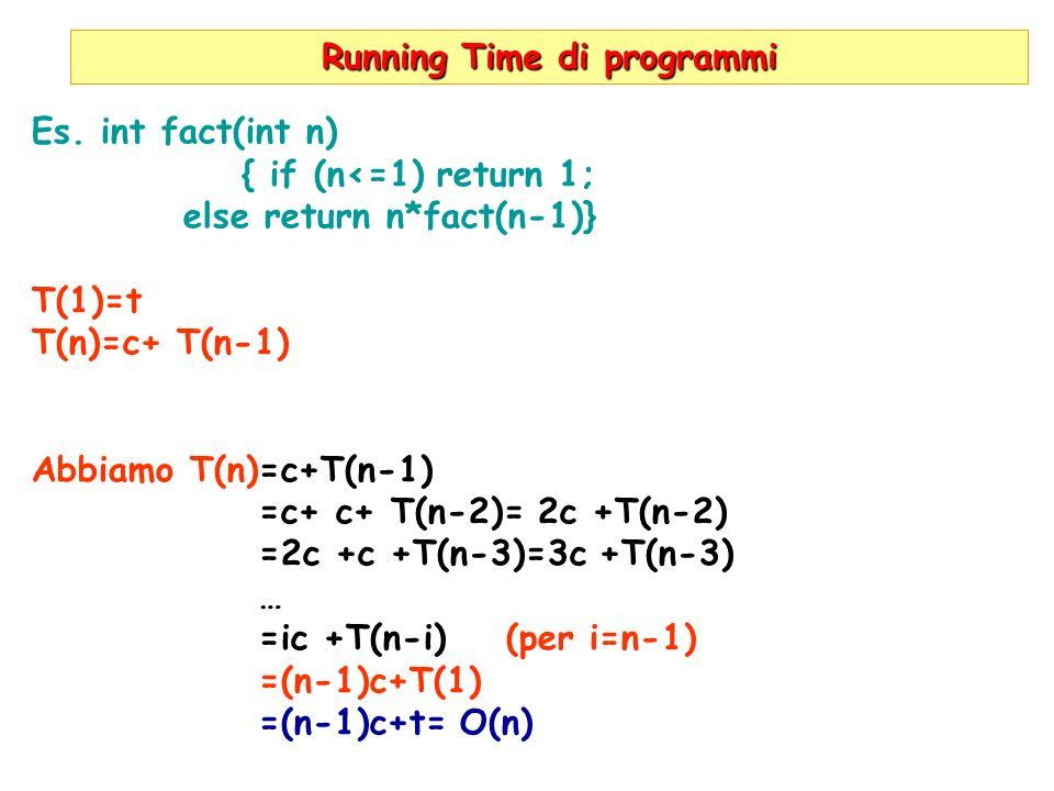 Running Time di programmi Es. int fact(int n) { if (n<=1) return 1; else return n*fact(n-1)} T(1)=t T(n)=c+ T(n-1) Abbiamo T(n)=c+T(n-1) =c+ c+ T(n-2)