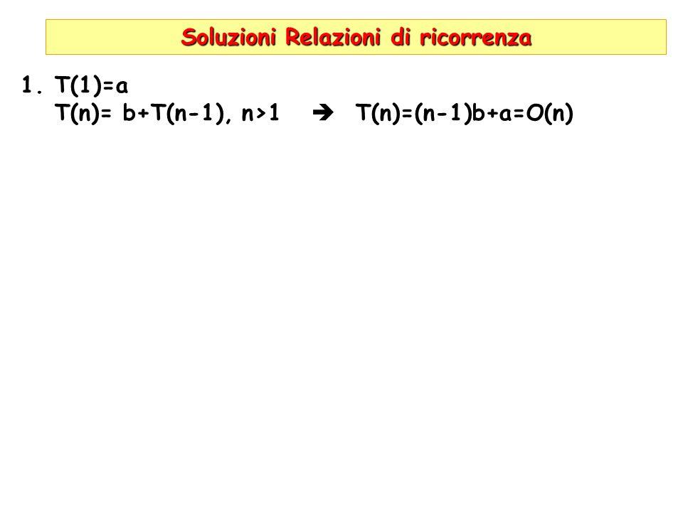 Soluzioni Relazioni di ricorrenza 1.T(1)=a T(n)= b+T(n-1), n>1 T(n)=(n-1)b+a=O(n)