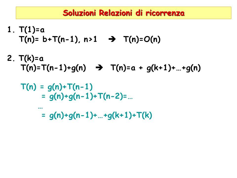Soluzioni Relazioni di ricorrenza 1.T(1)=a T(n)= b+T(n-1), n>1 T(n)=O(n) 2. T(k)=a T(n)=T(n-1)+g(n) T(n)=a + g(k+1)+…+g(n) T(n) = g(n)+T(n-1) = g(n)+g