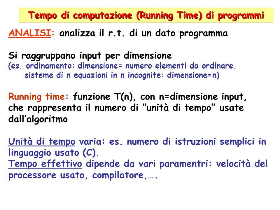 Running Time di programmi Cicli while e do while: simili al ciclo for (non conosciamo esplicitamente il numero di iterazioni) es.