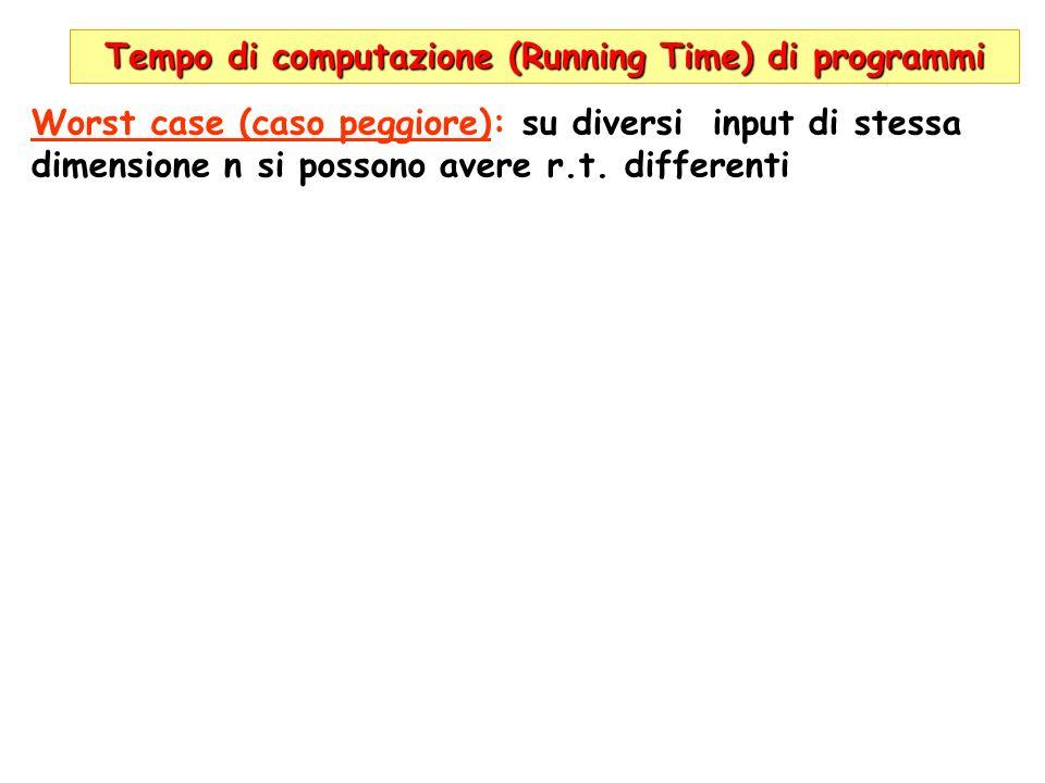 Tempo di computazione (Running Time) di programmi Worst case (caso peggiore): su diversi input di stessa dimensione n si possono avere r.t. differenti