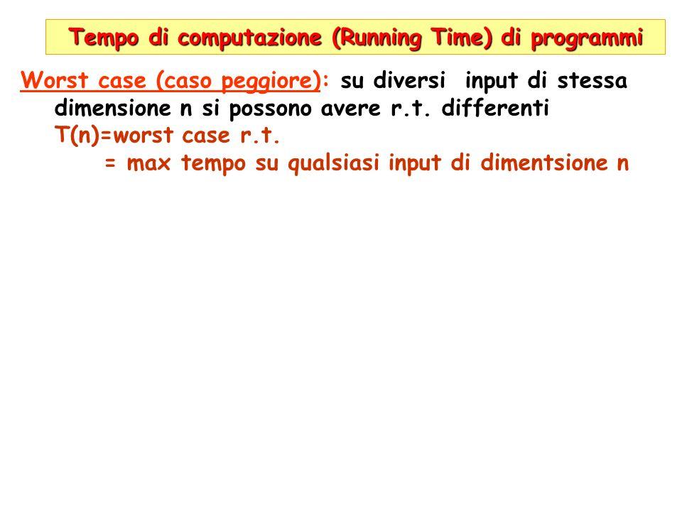 Tempo di computazione (Running Time) di programmi Worst case (caso peggiore): su diversi input di stessa dimensione n si possono avere r.t.