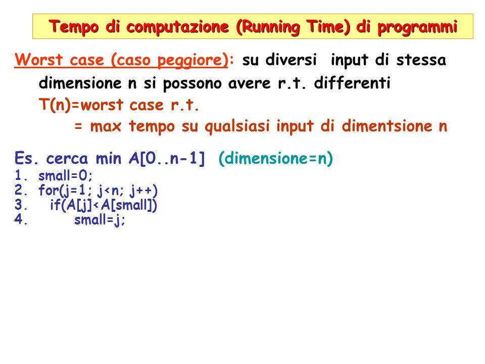 Soluzioni Relazioni di ricorrenza 1.T(1)=a T(n)= b+T(n-1), n>1 T(n)=(n-1)b+a 2.