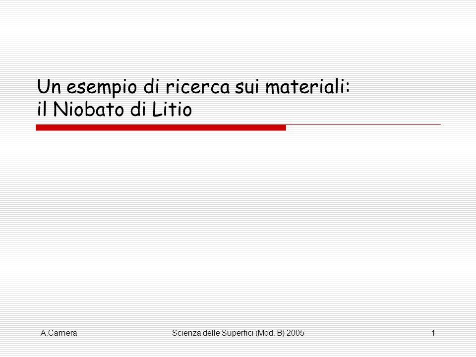 A.CarneraScienza delle Superfici (Mod. B) 20051 Un esempio di ricerca sui materiali: il Niobato di Litio