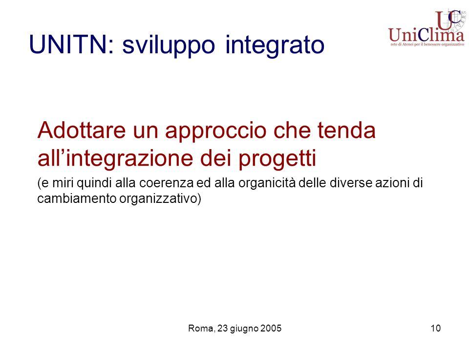 Roma, 23 giugno 200510 UNITN: sviluppo integrato Adottare un approccio che tenda allintegrazione dei progetti (e miri quindi alla coerenza ed alla org