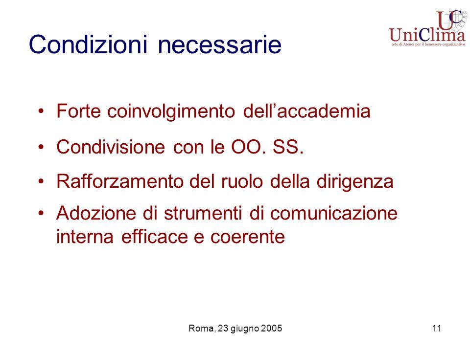 Roma, 23 giugno 200511 Condizioni necessarie Forte coinvolgimento dellaccademia Condivisione con le OO. SS. Rafforzamento del ruolo della dirigenza Ad