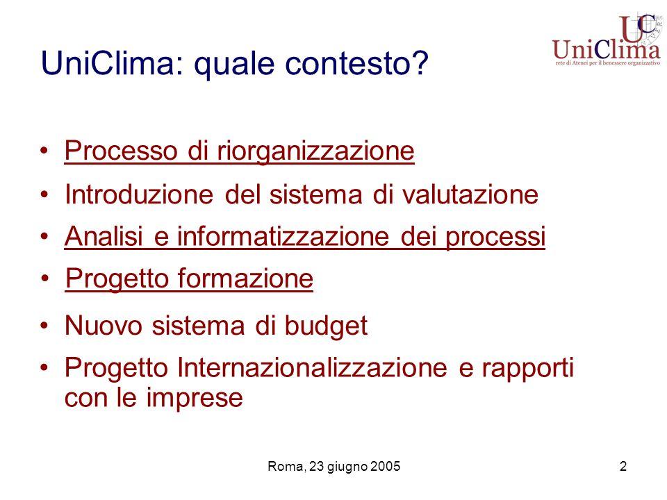 Roma, 23 giugno 20053 processi valutativi in atto Collaborazione con il Nucleo di Valutazione dAteneo Partecipazione al network delle good practices e altre iniziative di banchmarking Partecipazione alliniziativa CRE sulla valutazione del sistema universitario