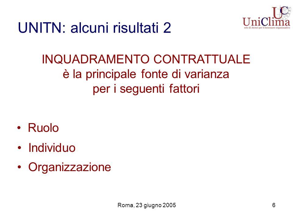 Roma, 23 giugno 20056 UNITN: alcuni risultati 2 INQUADRAMENTO CONTRATTUALE è la principale fonte di varianza per i seguenti fattori Ruolo Individuo Or