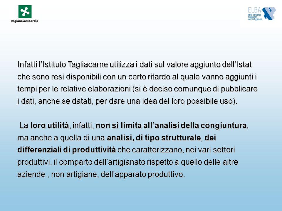 Infatti lIstituto Tagliacarne utilizza i dati sul valore aggiunto dellIstat che sono resi disponibili con un certo ritardo al quale vanno aggiunti i t