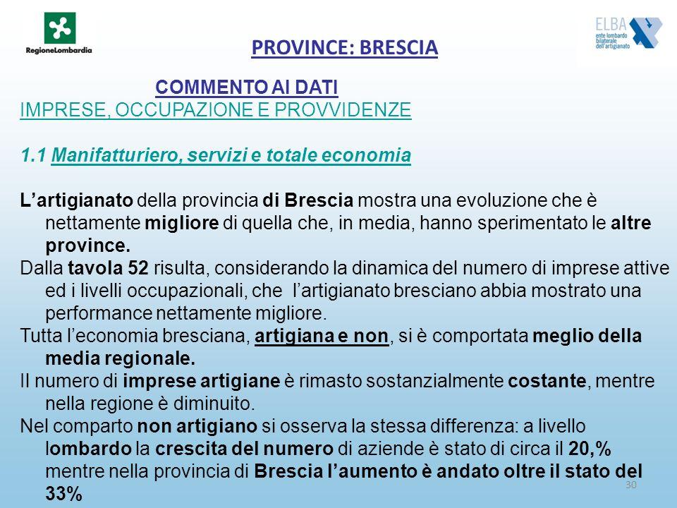 30 PROVINCE: BRESCIA COMMENTO AI DATI IMPRESE, OCCUPAZIONE E PROVVIDENZE 1.1 Manifatturiero, servizi e totale economia Lartigianato della provincia di