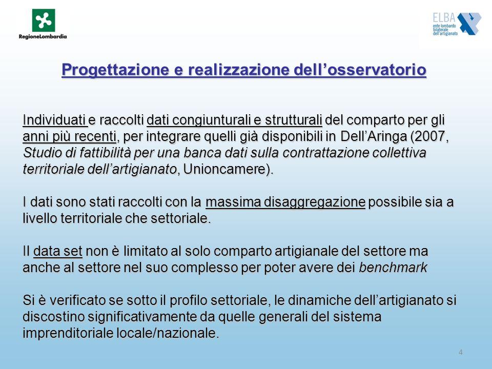 4 Progettazione e realizzazione dellosservatorio Individuati e raccolti dati congiunturali e strutturali del comparto per gli anni più recenti, per in
