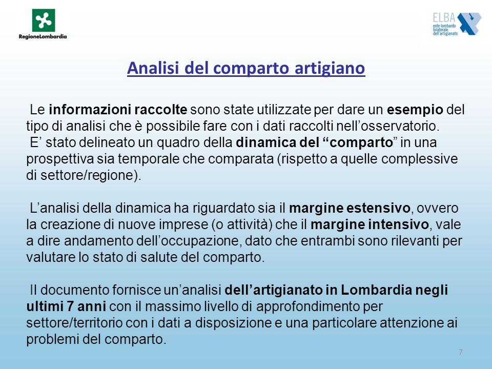7 Analisi del comparto artigiano Le informazioni raccolte sono state utilizzate per dare un esempio del tipo di analisi che è possibile fare con i dat
