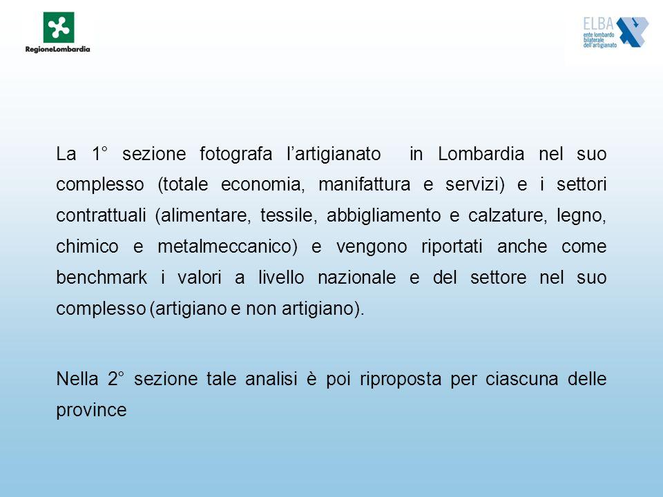 La 1° sezione fotografa lartigianato in Lombardia nel suo complesso (totale economia, manifattura e servizi) e i settori contrattuali (alimentare, tes