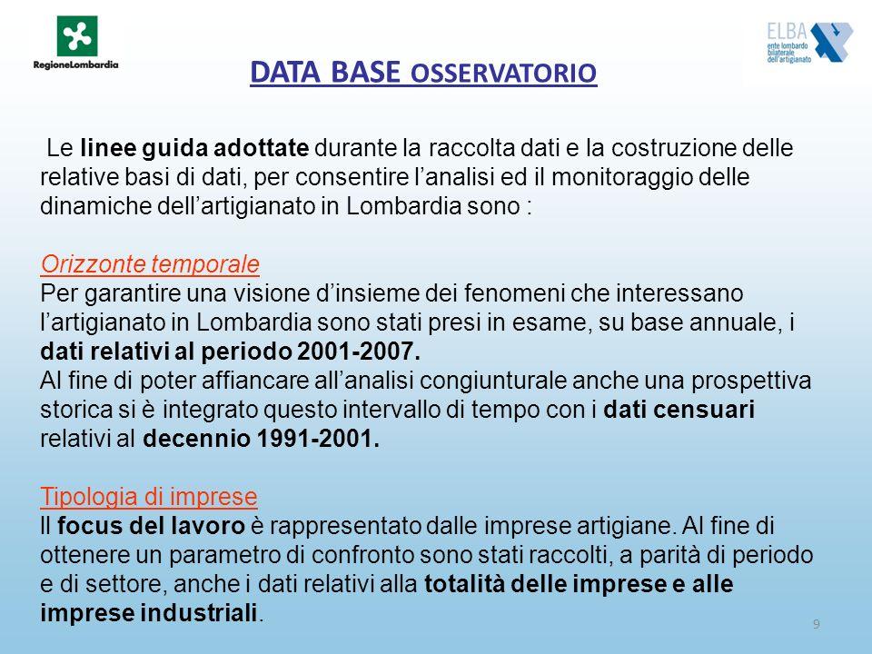 9 DATA BASE OSSERVATORIO Le linee guida adottate durante la raccolta dati e la costruzione delle relative basi di dati, per consentire lanalisi ed il