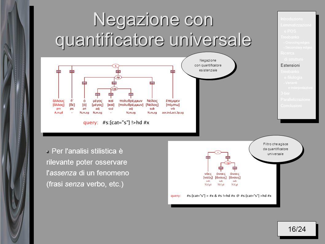 Negazione con quantificatore universale 16/24 Introduzione Lemmatizzazione e POS Treebanks - Crossing edges - Secondary edges Ricerca di strutture Est
