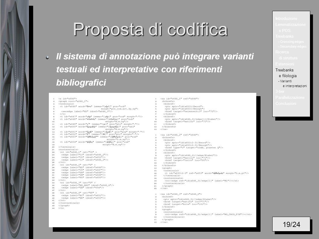 Proposta di codifica 19/24 Introduzione Lemmatizzazione e POS Treebanks - Crossing edges - Secondary edges Ricerca di strutture Estensioni Treebanks e