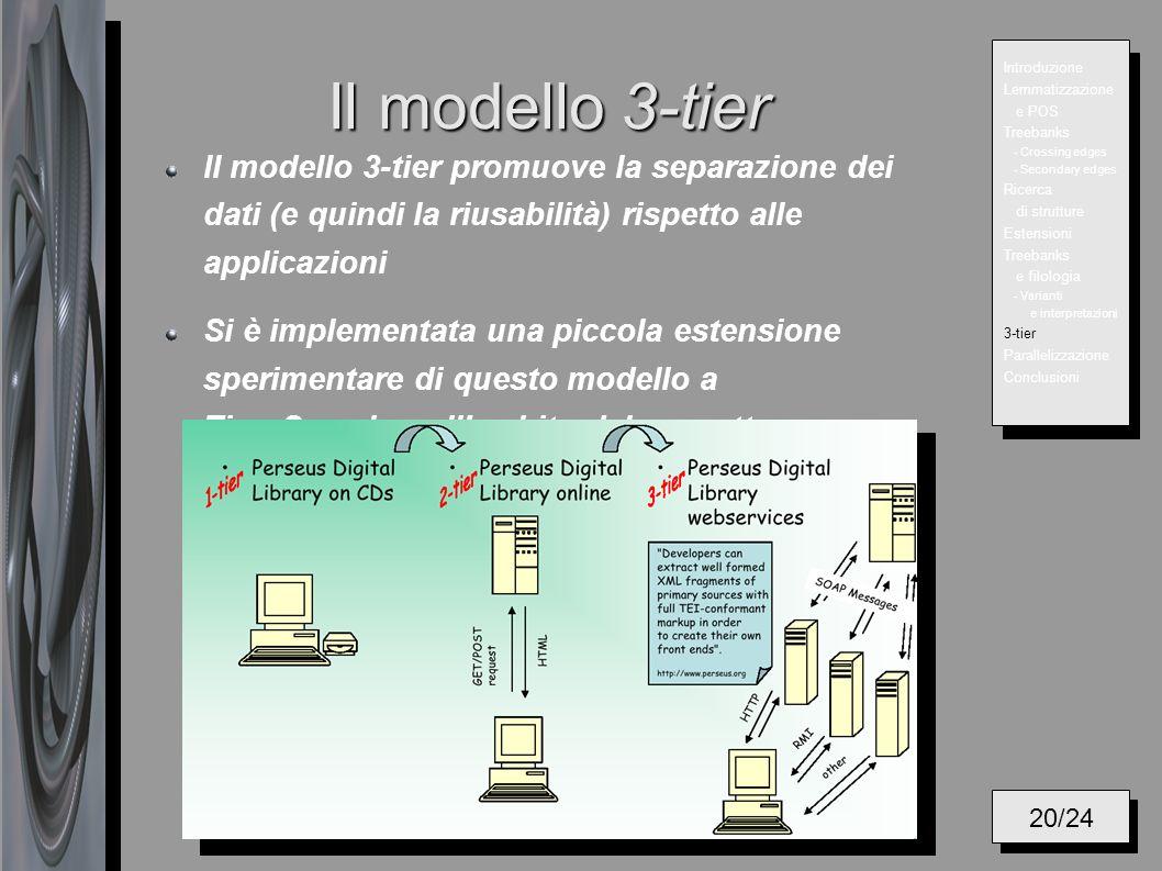Il modello 3-tier Il modello 3-tier promuove la separazione dei dati (e quindi la riusabilità) rispetto alle applicazioni Si è implementata una piccol