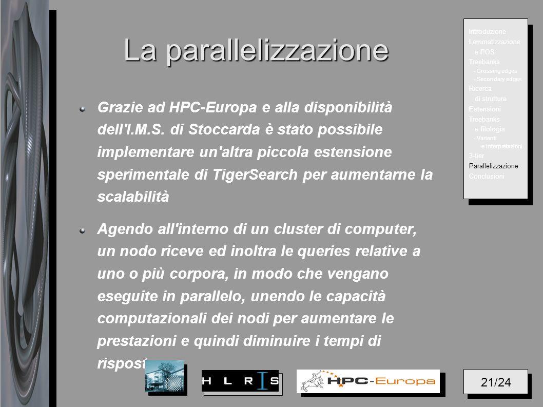 La parallelizzazione Grazie ad HPC-Europa e alla disponibilità dell'I.M.S. di Stoccarda è stato possibile implementare un'altra piccola estensione spe