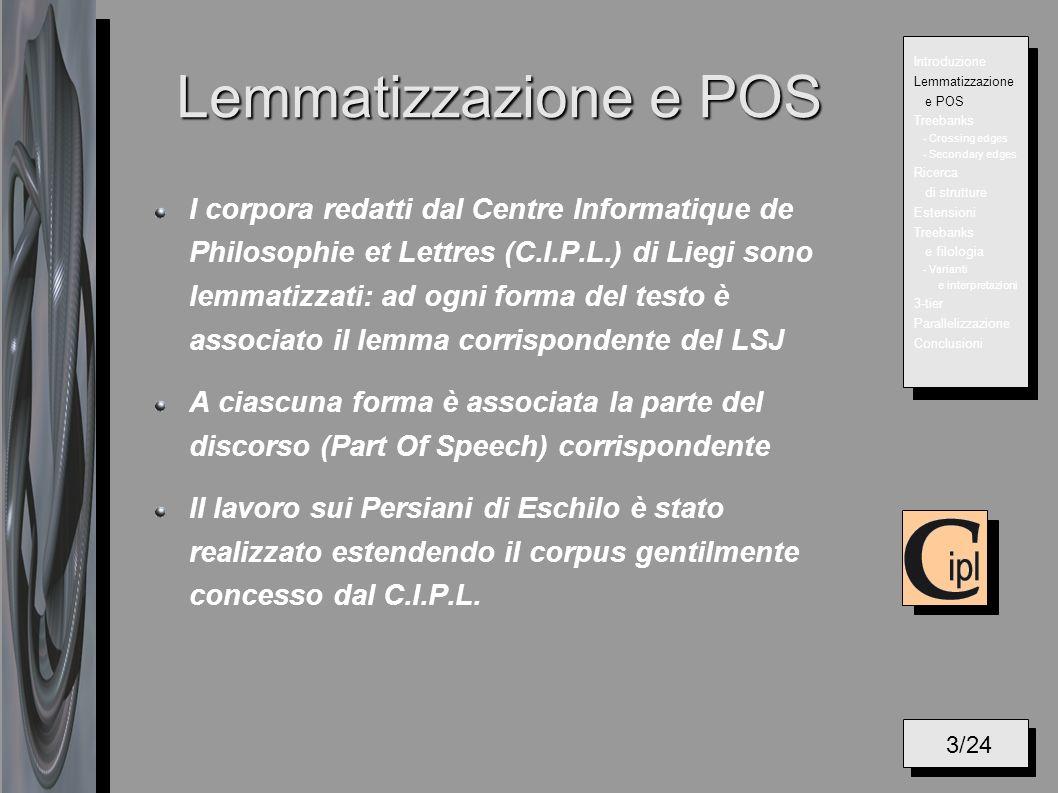 Lemmatizzazione e POS I corpora redatti dal Centre Informatique de Philosophie et Lettres (C.I.P.L.) di Liegi sono lemmatizzati: ad ogni forma del testo è associato il lemma corrispondente del LSJ A ciascuna forma è associata la parte del discorso (Part Of Speech) corrispondente Il lavoro sui Persiani di Eschilo è stato realizzato estendendo il corpus gentilmente concesso dal C.I.P.L.